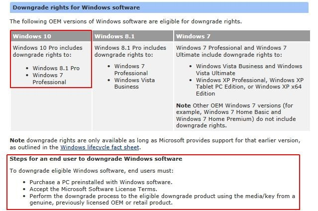 Windows 10 Downgrade Rights OEM Editions | Windows Unplugged